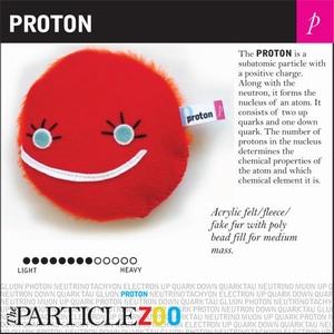 Particle Zoo - Proton
