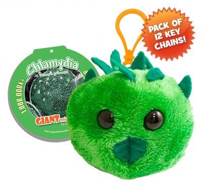 Giant Microbes Sleutelhanger Chlamydia